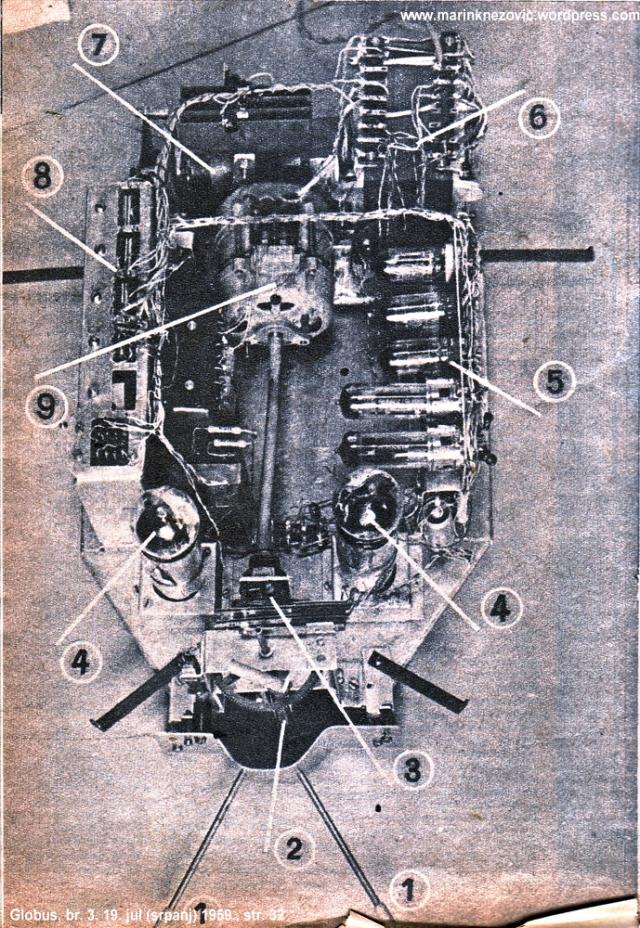 Unutrašnjost robota bubamare