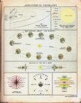 Astronomska geografija / Astronomical Geography
